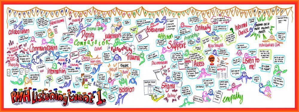Pan Staffordshire Perinatal Mental Health Stakeholder Event - Stafford