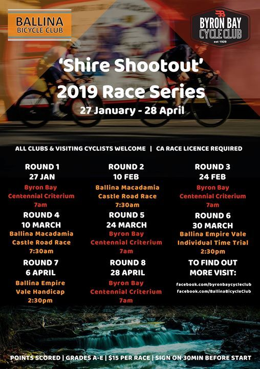 Shire Shootout 2019 Race Series