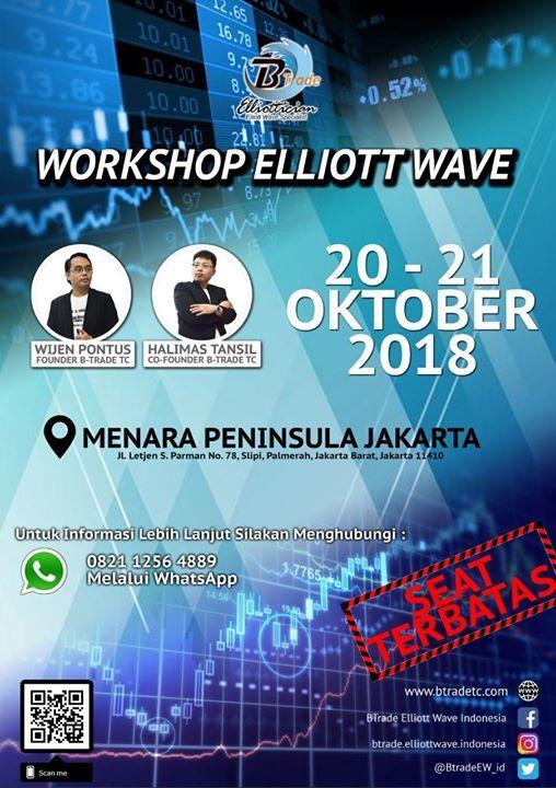 Workshop Comprehensive Elliott Wave Analysis