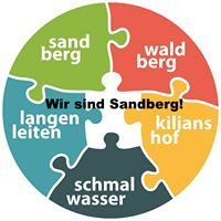 Brgersprechstunde Sandberg