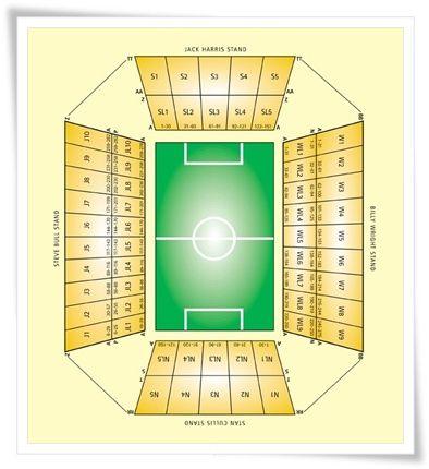 Wolverhampton Wanderers vs Fulham FC
