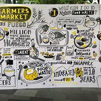 CNY Market by FUEGO 6