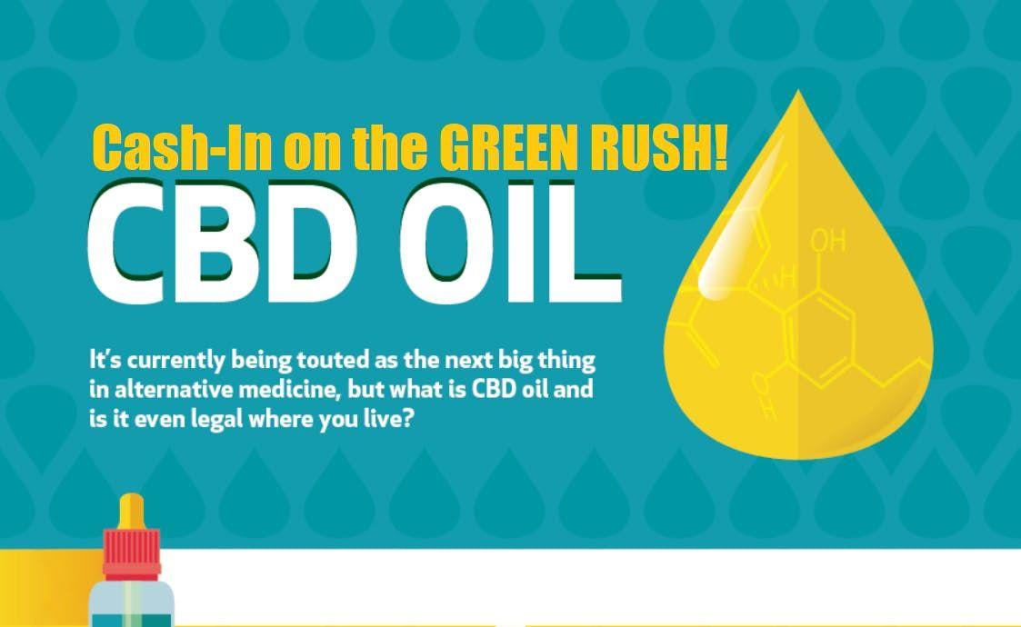 Cash-In on the Multi Billion Dollar GREEN RUSH CBD Oil - Detroit MI