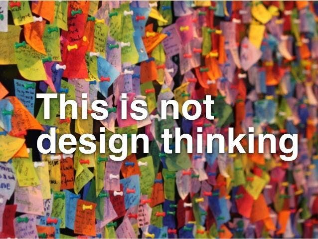 Workshop Create Better Products by Design Thinking