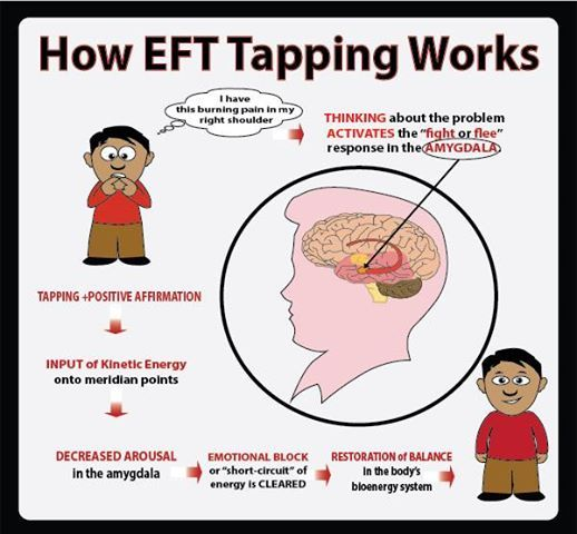 Gold Standard EFT Tapping Therapy and Optimal EFT.