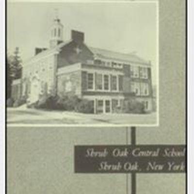 Yorktown Historical Society - NY