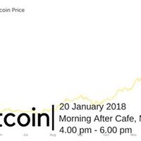 Startup Ipoh 10  The Discussion of Bitcoin with Fabian James