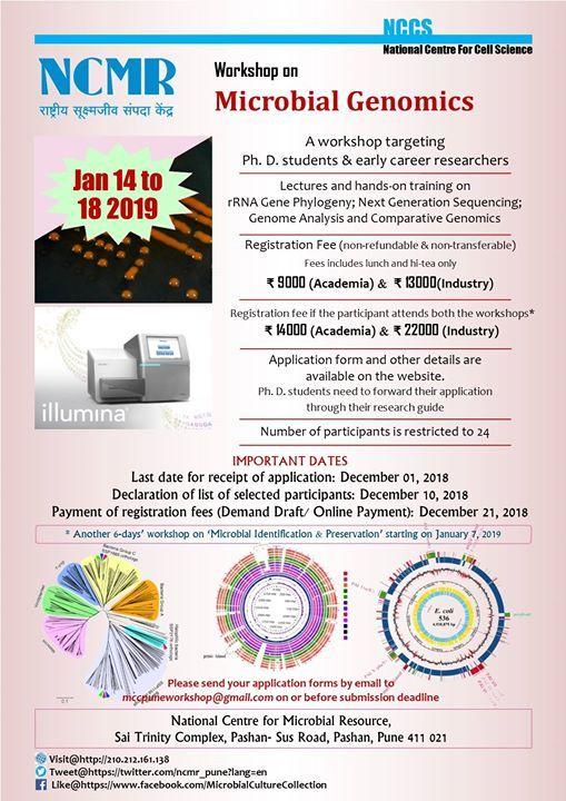 Workshop II Microbial genomics