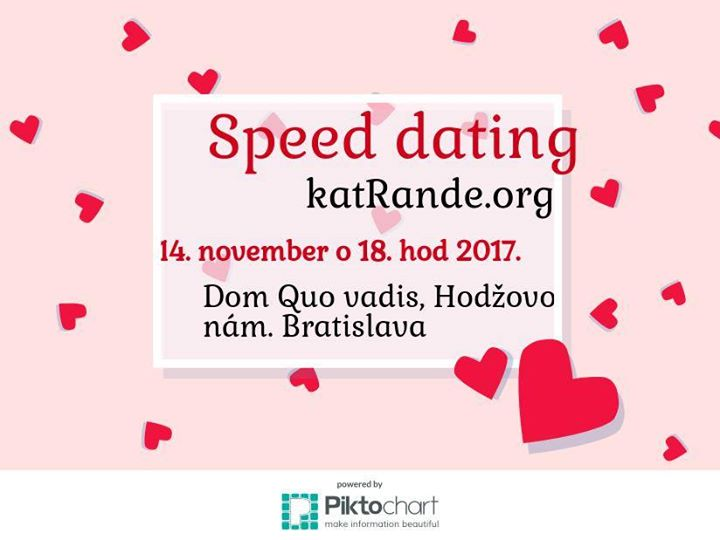 beste nye Dating Sites 2015