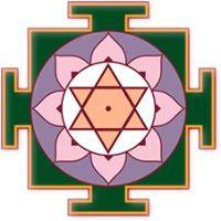 Yogasara CIC