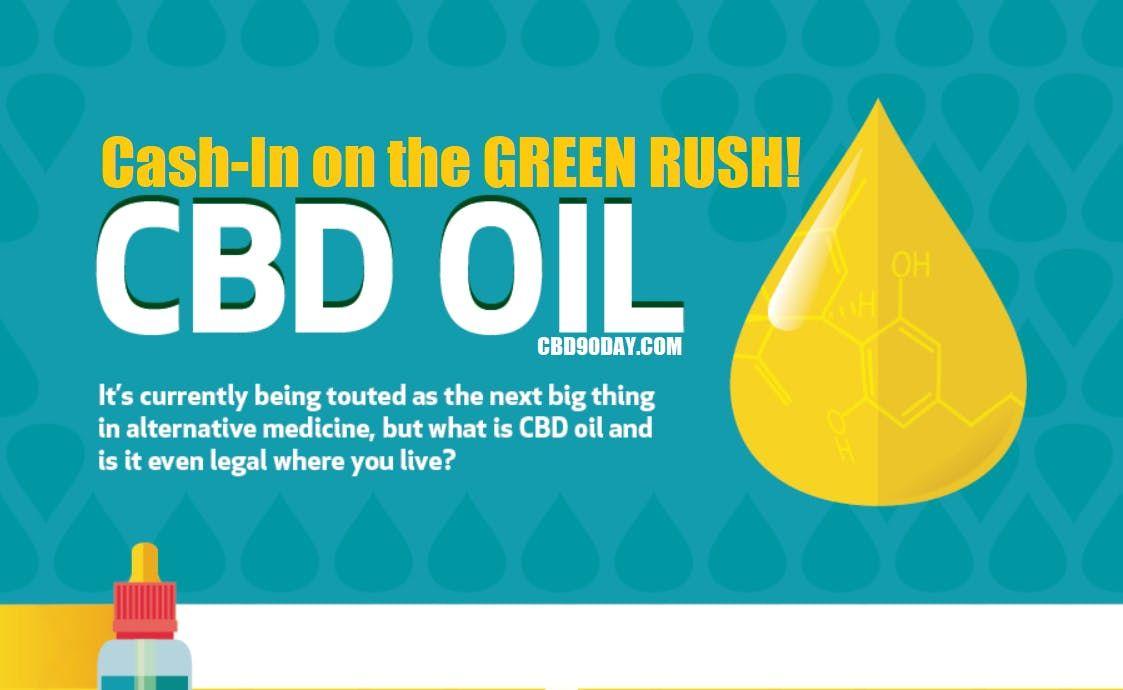 Cash-In on the Billion Dollar GREEN RUSH CBD Oil - Baltimore MD