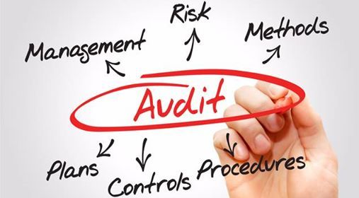 Internal Auditing for Integrated Management Systems