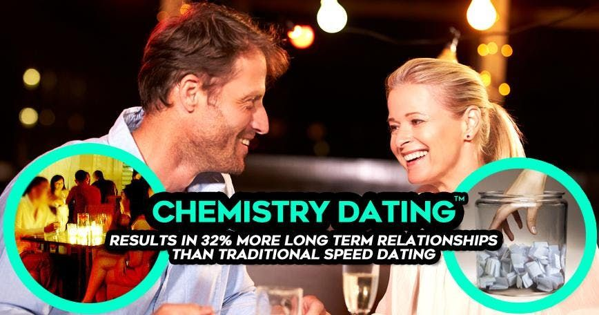 Speed ny Dating-Events