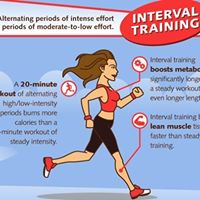 Give Intervals a Go