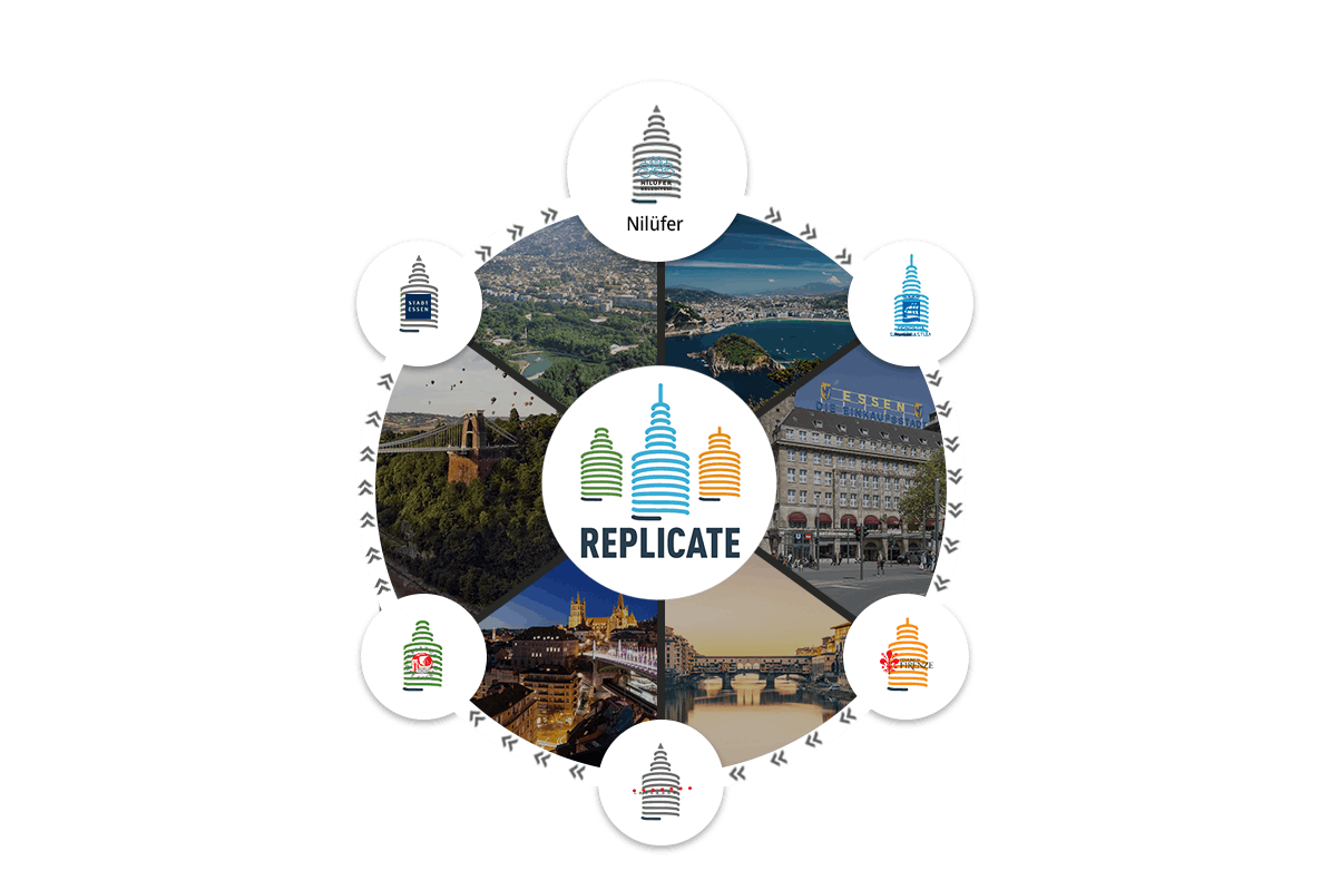 Nilfer Webinar (Nov 20 2018 12noon) REPLICATE City-to-City-Learning