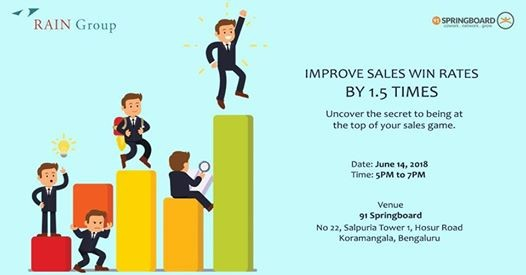 Improve Sales Win Rates By 1.5 Times