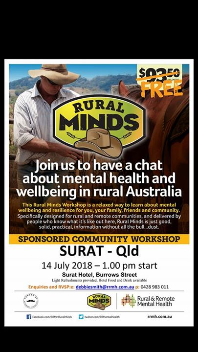 Surat Rural Minds Free Community Workshop