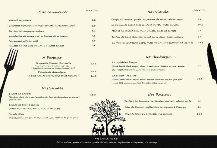 Carte Verte Madagascar.Formation Concevoir Sa Carte De Restaurant At Madagascar