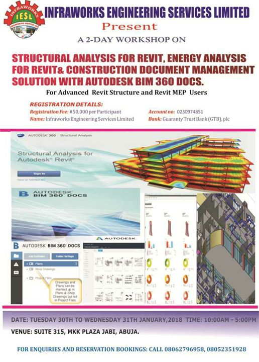 Structural And Energy Analysis For Revit And Bim 360 Docs