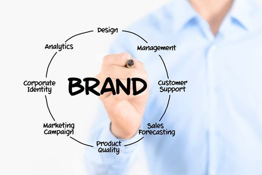 Brand To Product Management