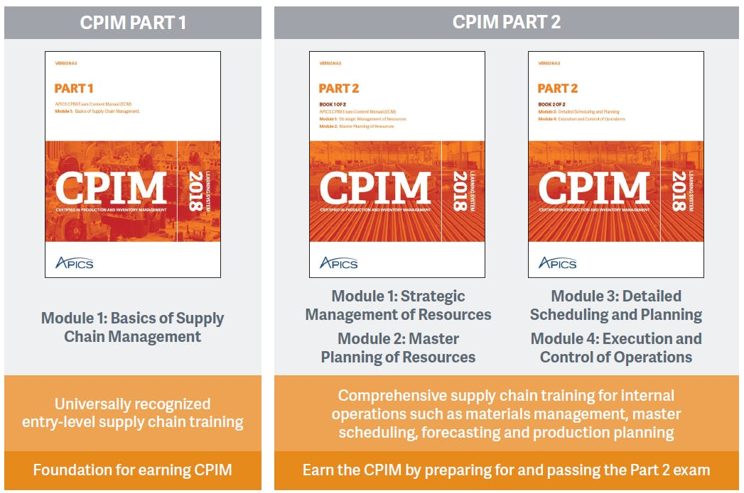 APICS.hk New CPIM Part-2 Master Instructor-led training (4-in-1 including MPR DSP ECO SMR)