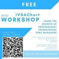 IVSAChart Mini Workshop - May 25th at UOBKayhian SG