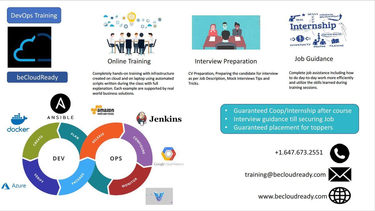 DevOps training AnsiblePythonJenkins AWS Cloud Azure Docker -Dublin
