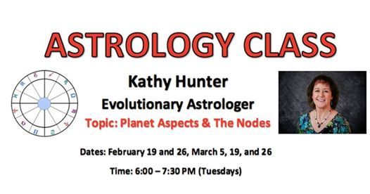 Astrology Planet Aspects & The Nodes