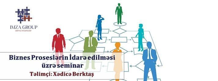 Biznes Proseslrinin dar edilmsi zr seminar