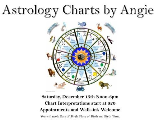 Astrology Charts By Angie At The Dragons Mantle962 Kenmore Blvd