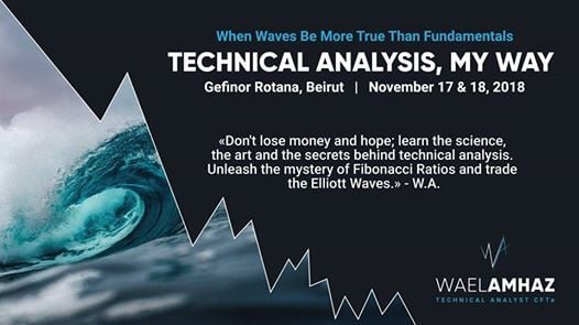 Technical Analysis My Way