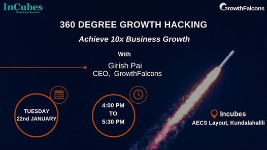 360 Degree Growth Hacking-Achieve 10x Growth
