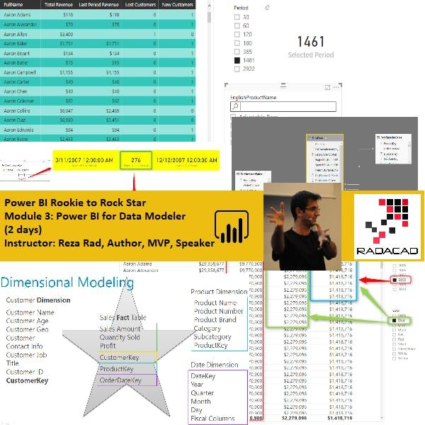 Power BI from Rookie to Rock Star - Module 3 Power BI for Data Modeler (Data Modelling and DAX)  Auckland Time Zone 2 days course