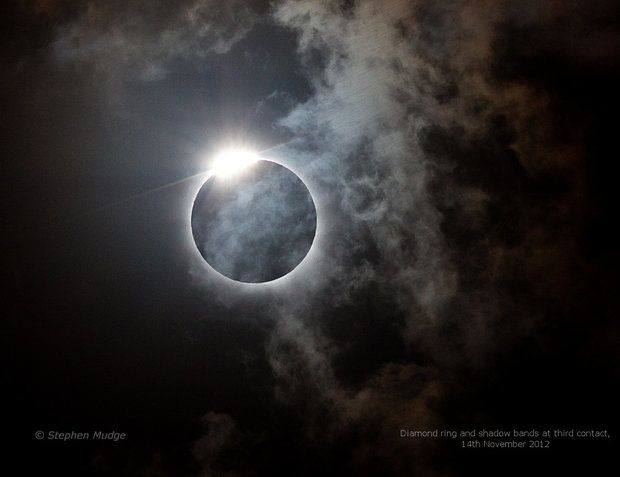 Eclipse Las Vegas >> August New Moon Solar Eclipse Ceremony At Spiritus Reiki