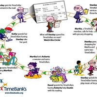 TimeBanking Building Community through Alternative Currency
