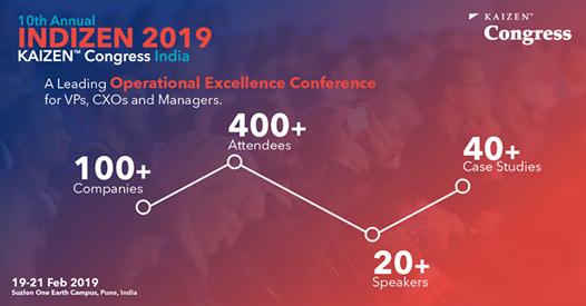 10th Annual Indizen 2019 (Kaizen Congress India)