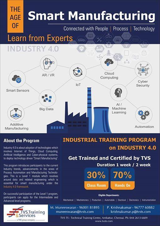 Industry 4.0 (Slot 6- One week Program)