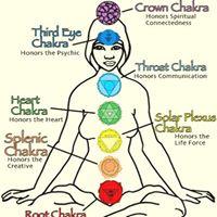 Journey through the Chakras workshop