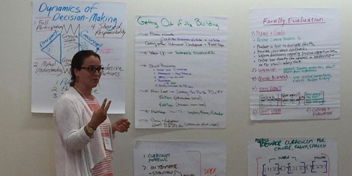 Mastering Group Facilitation (LA)