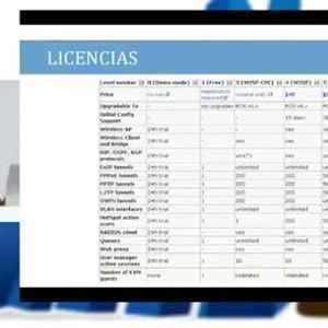 certificacions actic nivell 1 basic