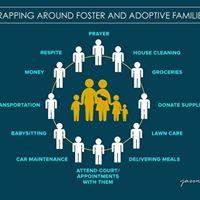 WRAP around foster adoptive families