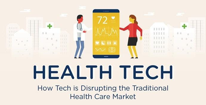 Future of Business in HealthTech