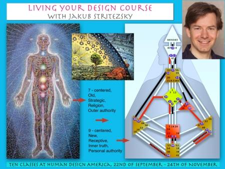 Living Your Design Course At Human Design America