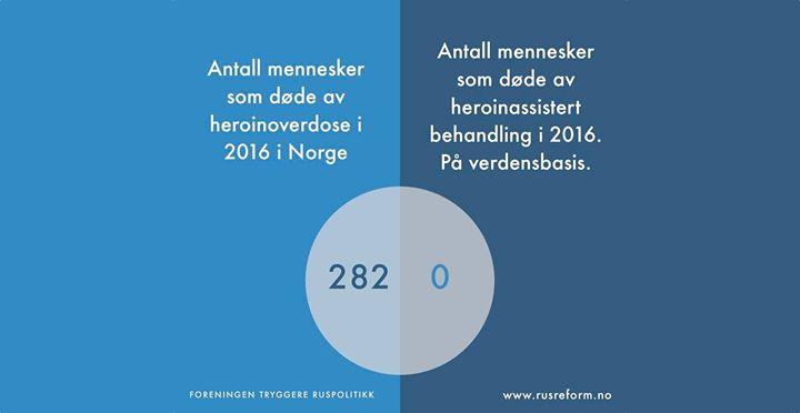 Norges overdosestrategi hvordan lykkes