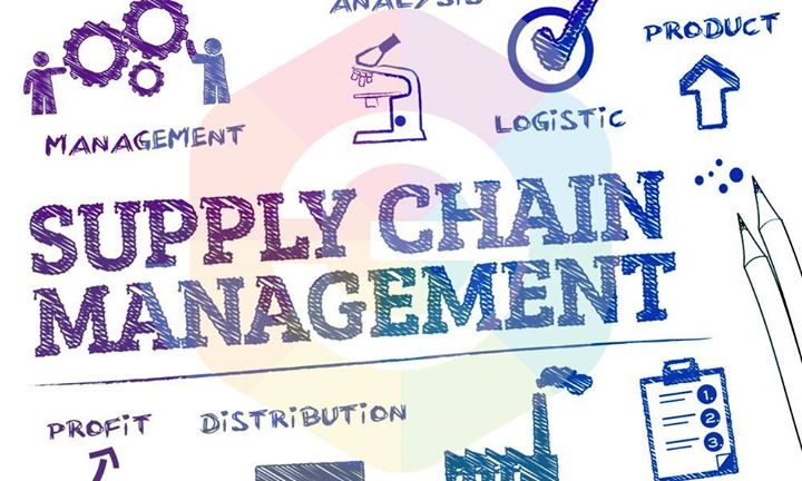 Procurement And Supply Chain Management Course At Indepth Research