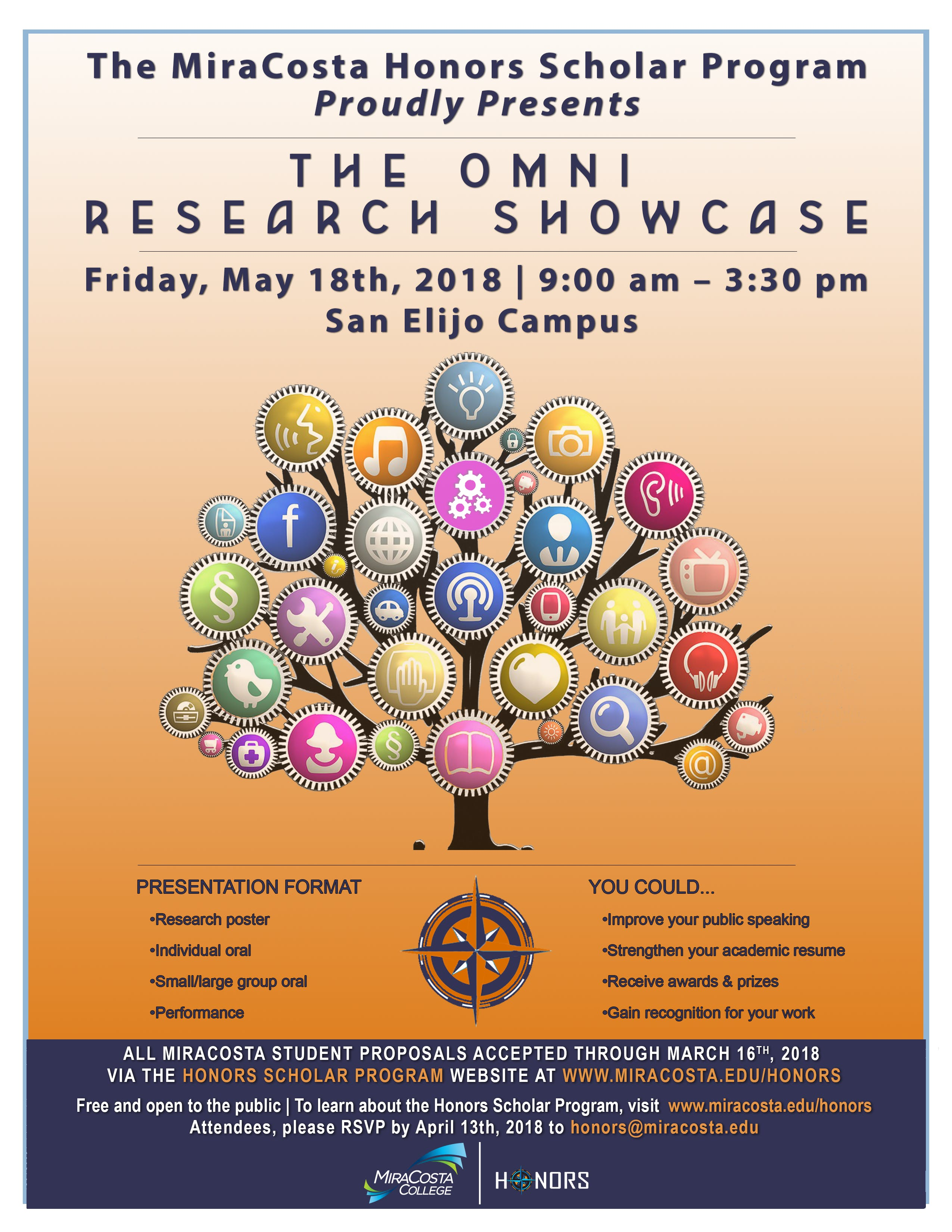 The Omni Research Showcase San Elijo Campus At Miracosta College