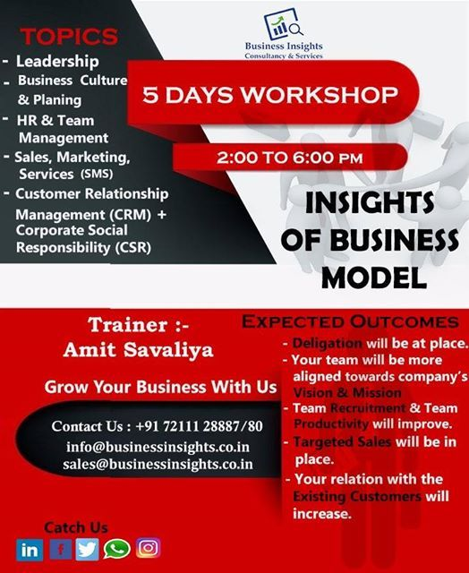 Insights Of Business Model Batch - 3