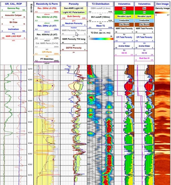 SPWLA Free Monthly Webinar at Society of Petrophysicists and