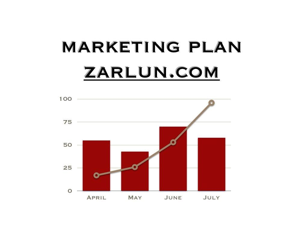 2019 Business  Marketing Plan Executive Summary Course Austin EB
