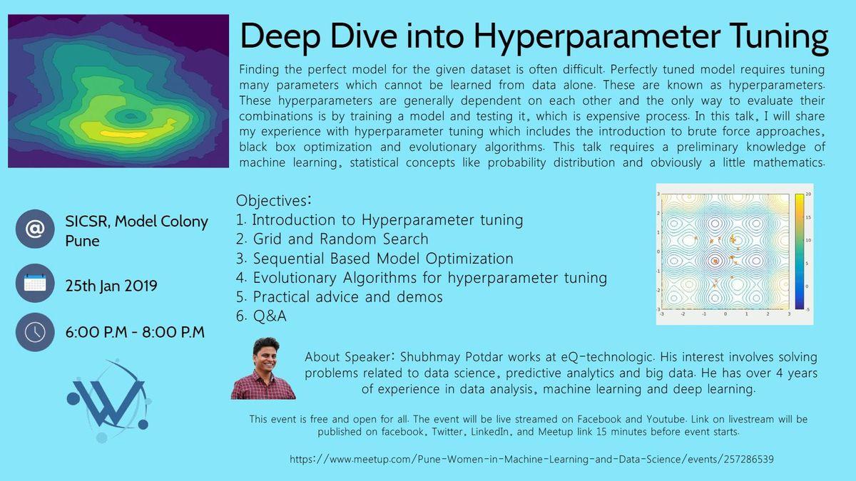 Deep Dive into Hyperparameter